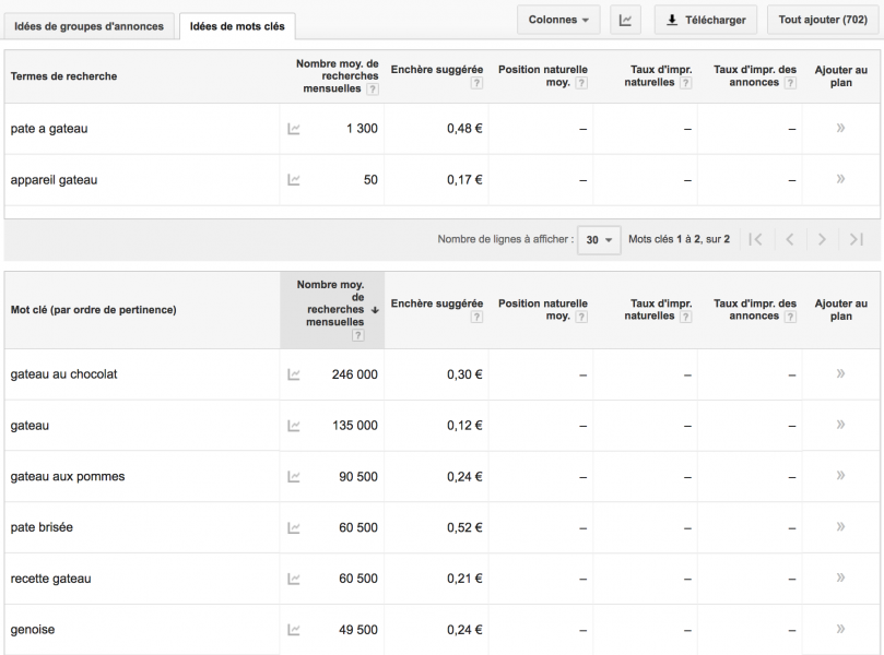 capture ecran adwords outil de planification des mots version complete