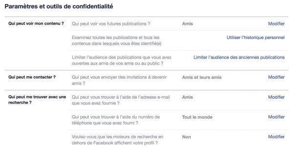 paramètres de confidentialité sur facebook